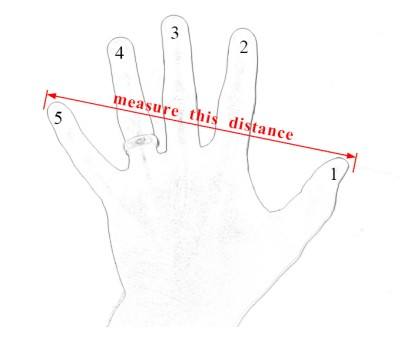 Measure from the outside of the thumb to the outside of the fifth finger.